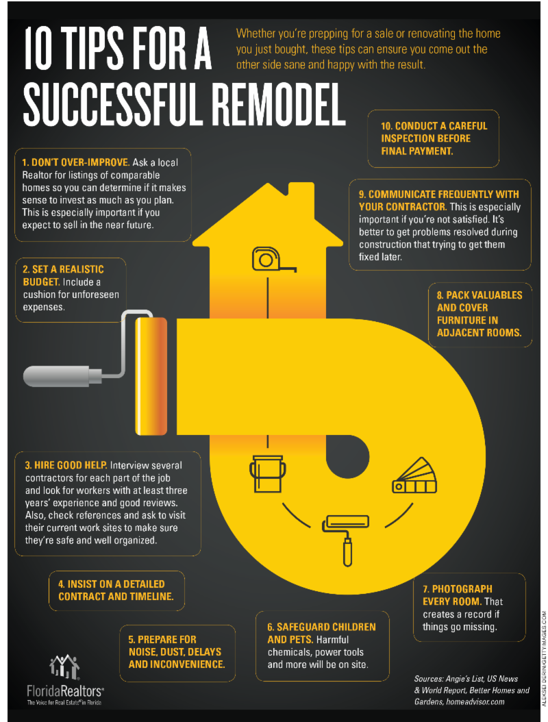 10 tips for remodel